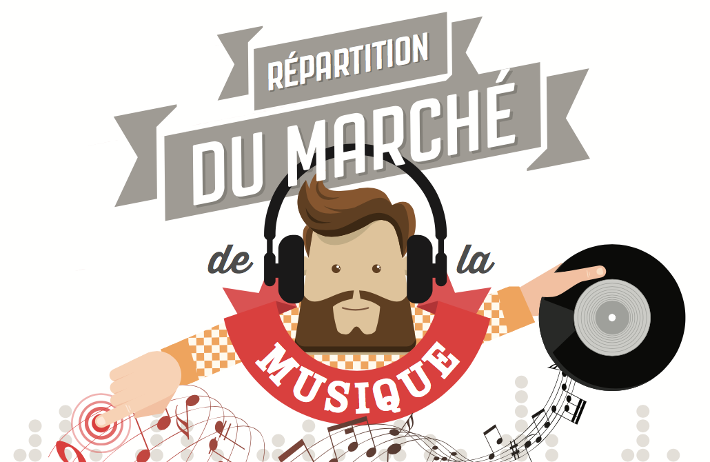 infographie-musique-streaming